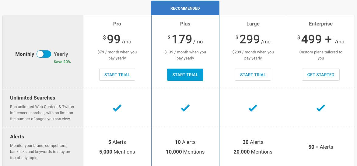 BuzzSumo Pricing