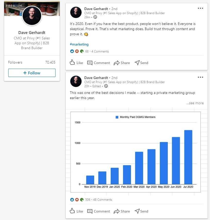 Dave Gerhardt LinkedIn Posts