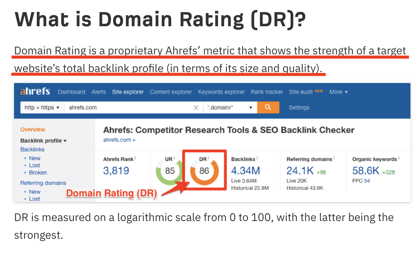 Domain Rating Definition