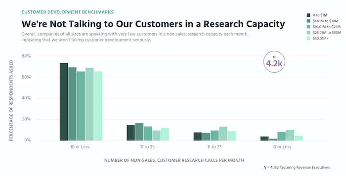 SaaS marketing research trends