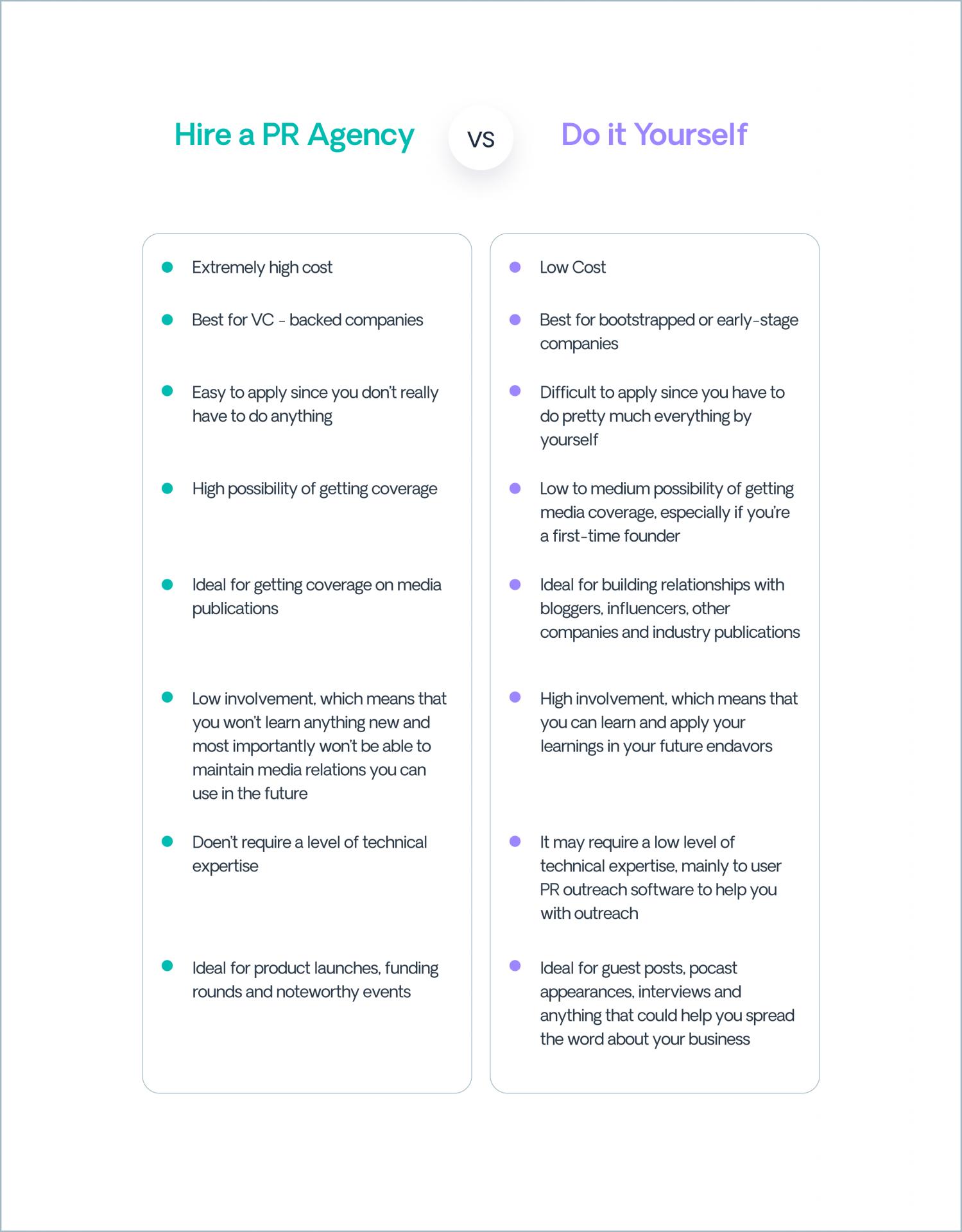PR Agency vs personal startup PR