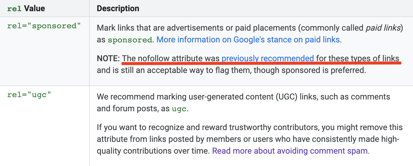 Guidelines for Sponsored Posts and User Generated Content