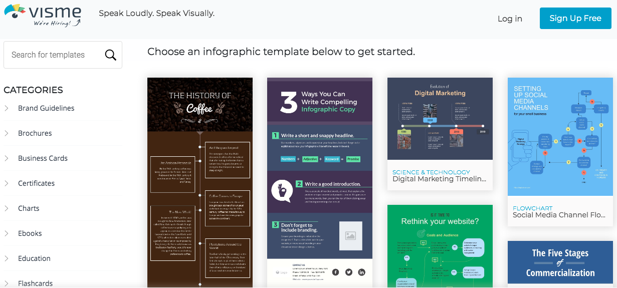 Infographic Templates by Visme