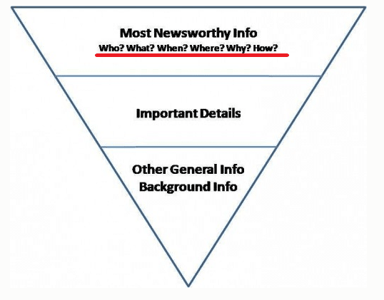 Inverted Pyramid Style for media advisories.