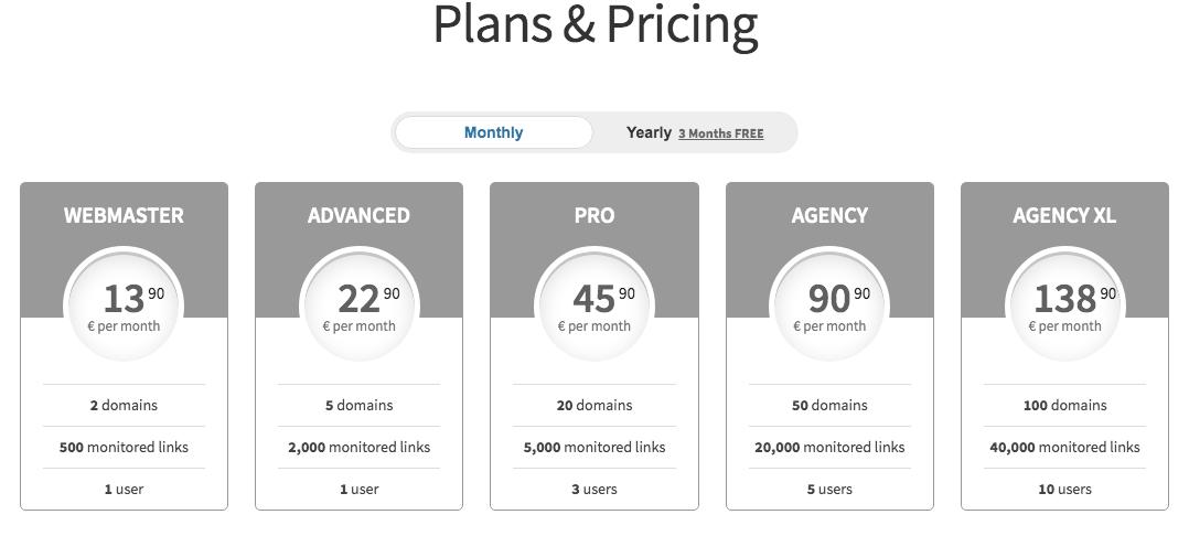 Linkody Pricing Plans
