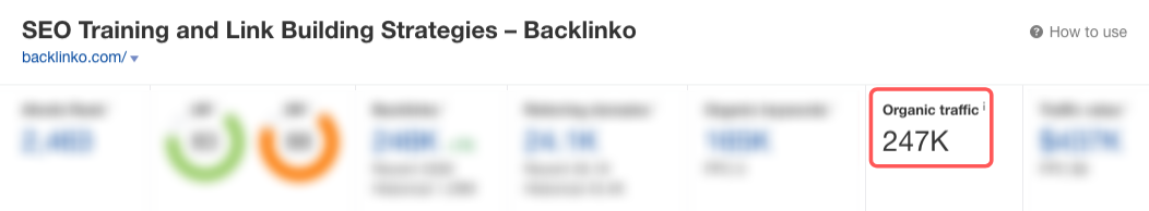 Monthly Organic Visits for Backlinko