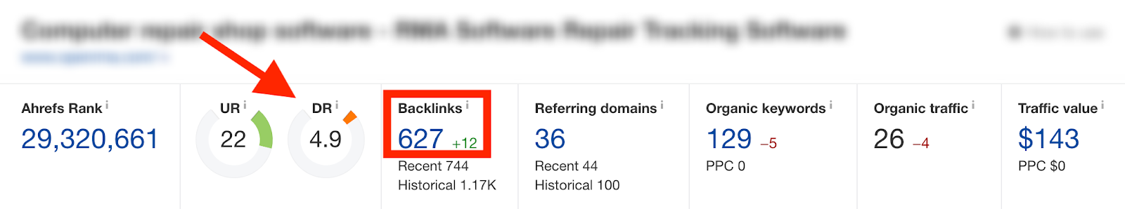 Number of Backlinks and Domain Rating