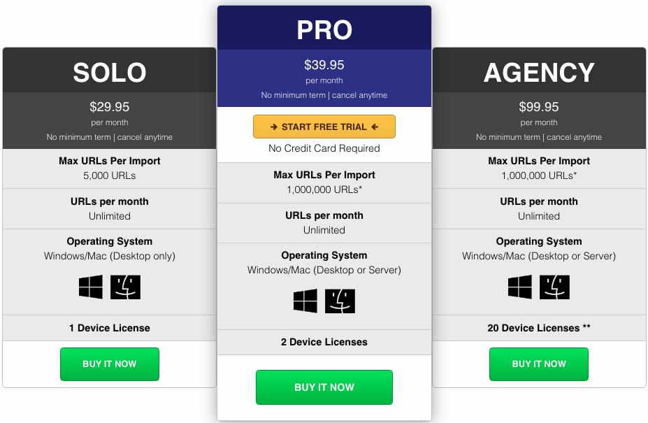 URL Profiler Pricing Plans