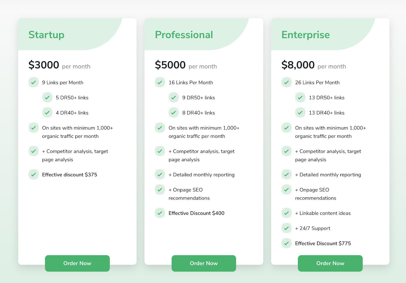 LinkBuilder.io package pricing