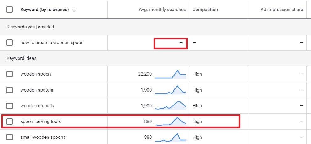 google keyword planner search volume