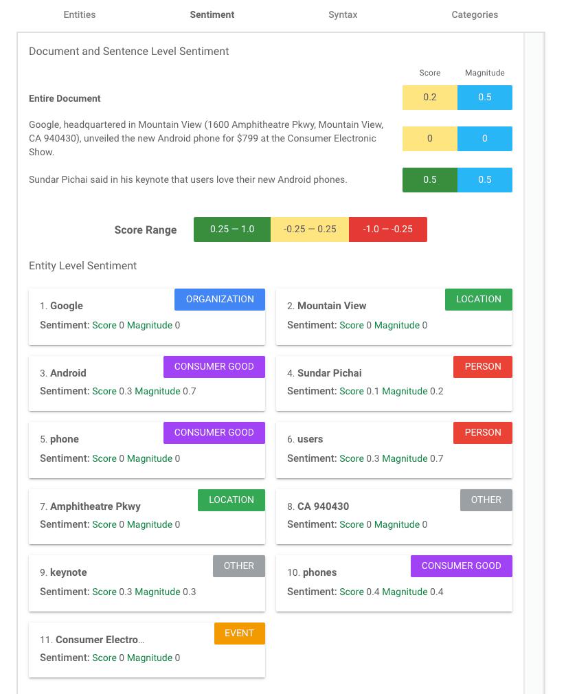 Google Natural Language results 2