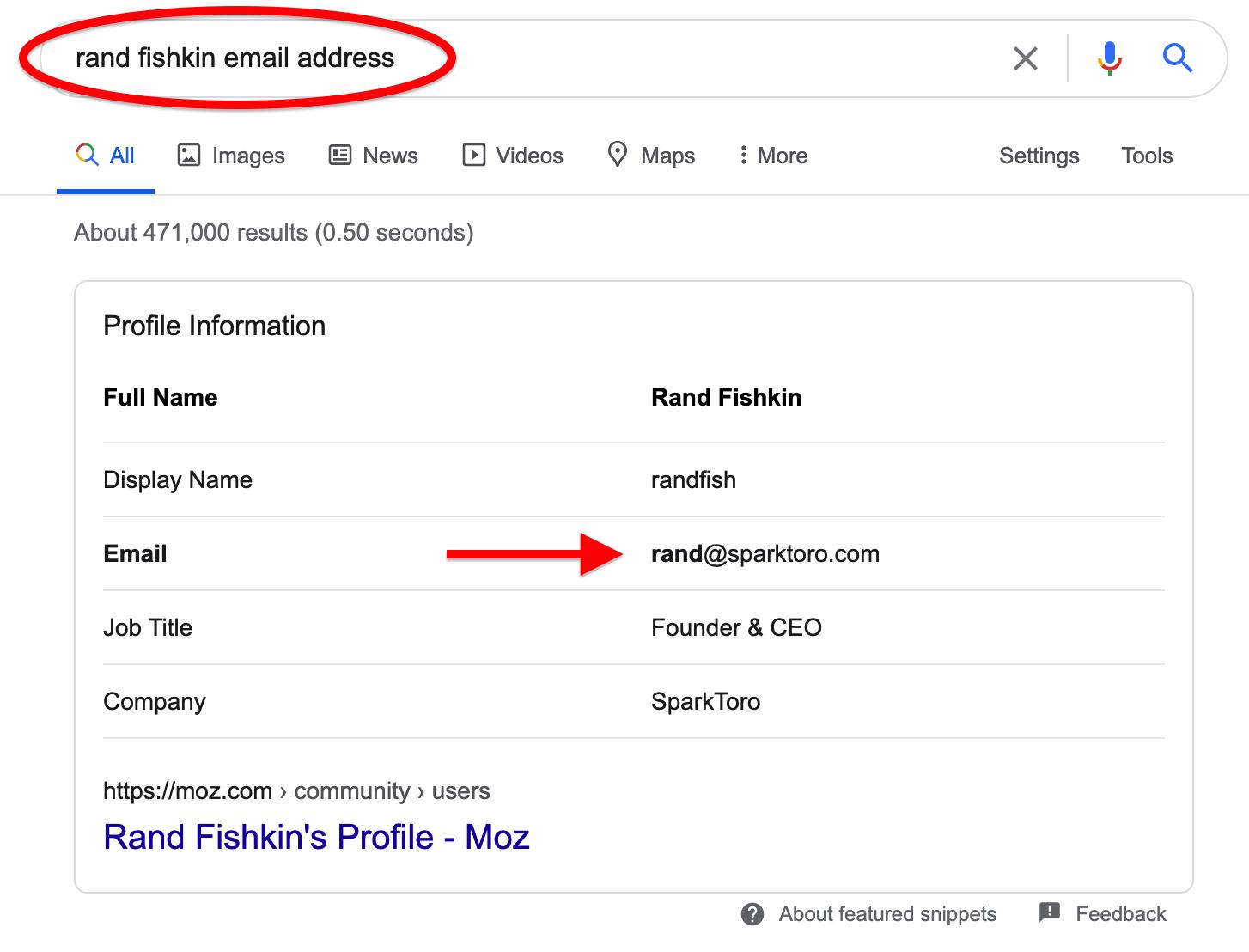 Rand Fishkin Google search