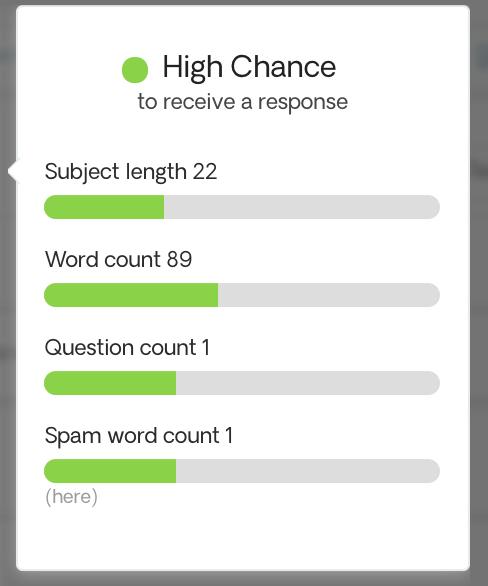 Respona reply prediction tool