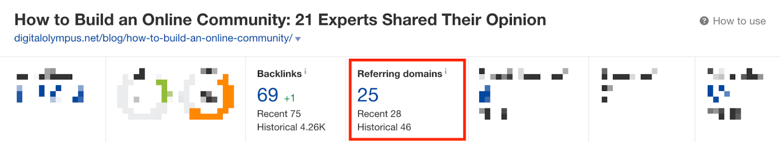 Number of domains linking to the expert roundup