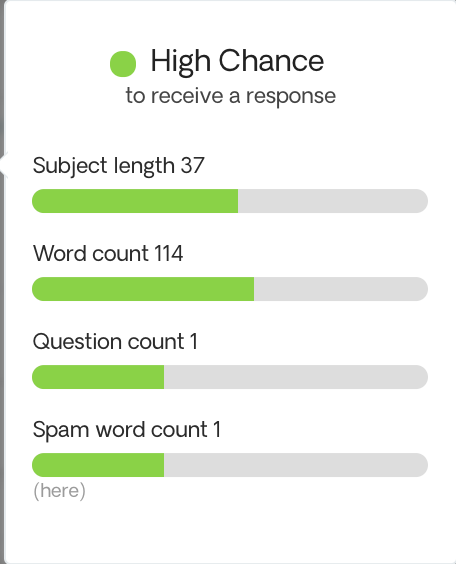 Respona response estimator