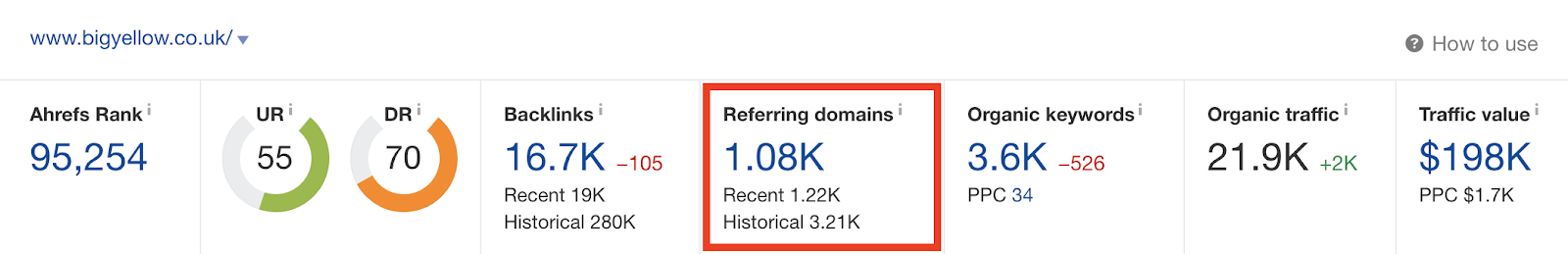Number of referring domains 2