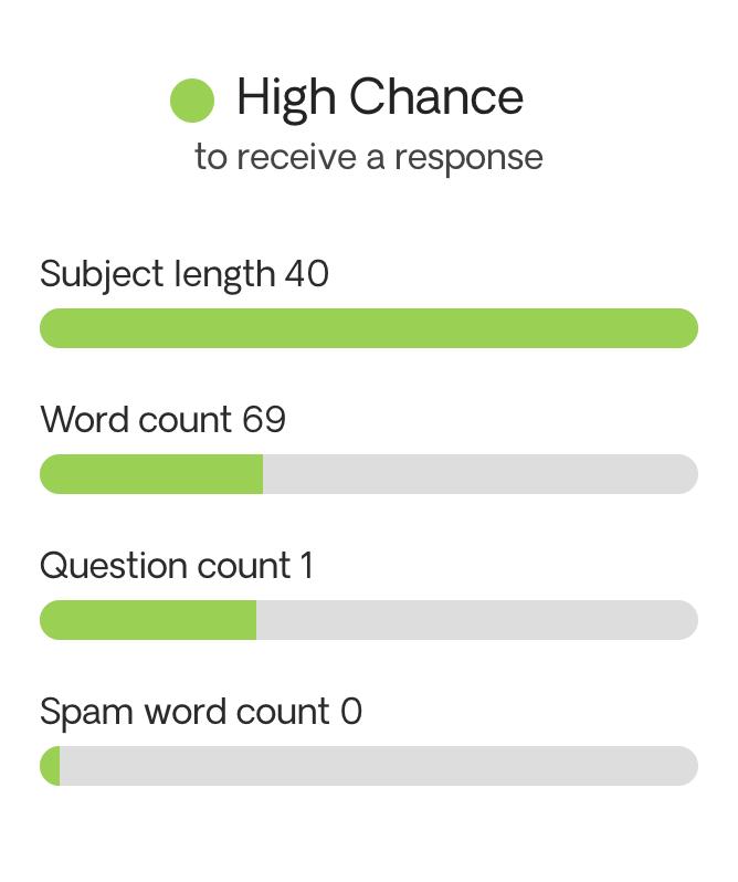 Response prediction