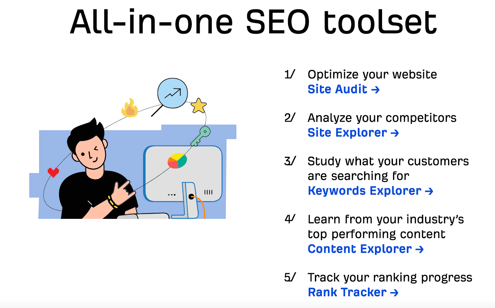Ahrefs features